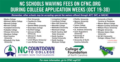 Colleges Waiving Application Fee