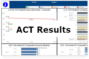 This dashboard provides ACT results for GCS students from the past three years.