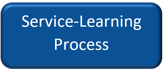 Service-Learning Process